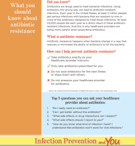 Learn what you can do to prevent antibiotic-resistant bacteria.